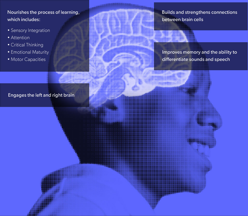 benefits-to-the-brain-bkg